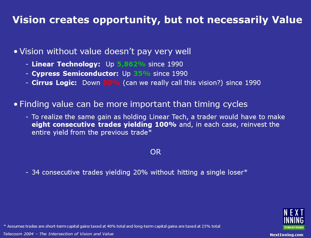 NextInning.com Telecosm 2004 – The Intersection of Vision and Value Recognizing Value is the challenge Sales Two year Growth Annualized P:E Ratio NTA/Share Company A $100.2M +100% 17.0:1 $7.56 Company B $55.8M +90% 24.7:1 $5.87 Let's look at two companies both renowned for their vision in 1994: Which one would you pick as the better value?