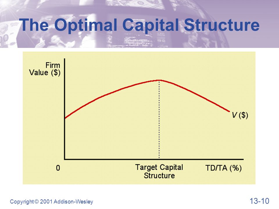 13-10 Copyright © 2001 Addison-Wesley The Optimal Capital Structure