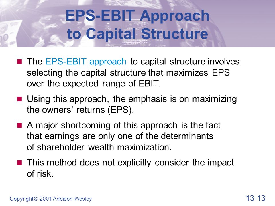 13-13 Copyright © 2001 Addison-Wesley EPS-EBIT Approach to Capital Structure The EPS-EBIT approach to capital structure involves selecting the capital
