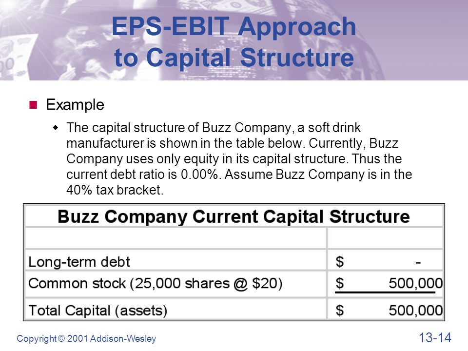 13-14 Copyright © 2001 Addison-Wesley EPS-EBIT Approach to Capital Structure Example  The capital structure of Buzz Company, a soft drink manufacturer is shown in the table below.