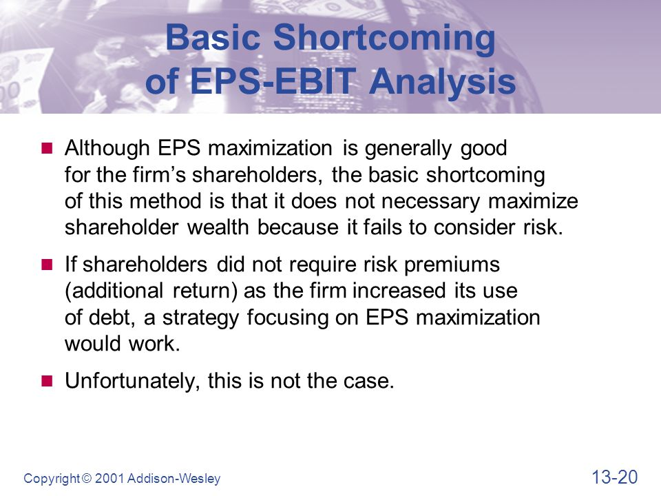13-20 Copyright © 2001 Addison-Wesley Basic Shortcoming of EPS-EBIT Analysis Although EPS maximization is generally good for the firm's shareholders, the basic shortcoming of this method is that it does not necessary maximize shareholder wealth because it fails to consider risk.