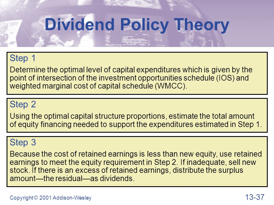 13-37 Copyright © 2001 Addison-Wesley Step 2 Using the optimal capital structure proportions, estimate the total amount of equity financing needed to