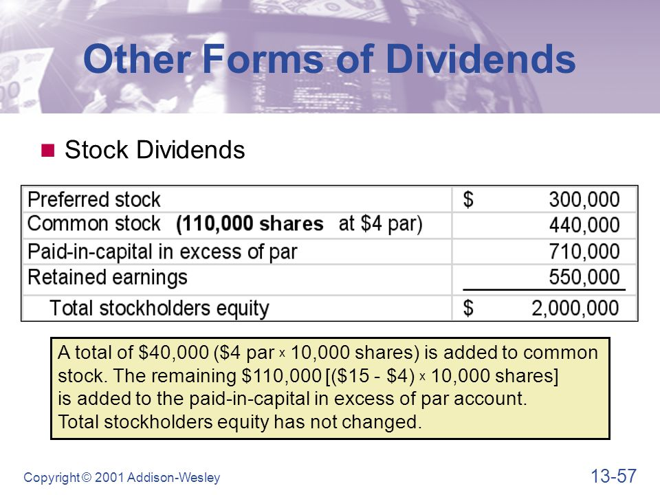 13-57 Copyright © 2001 Addison-Wesley Other Forms of Dividends Stock Dividends A total of $40,000 ($4 par x 10,000 shares) is added to common stock.