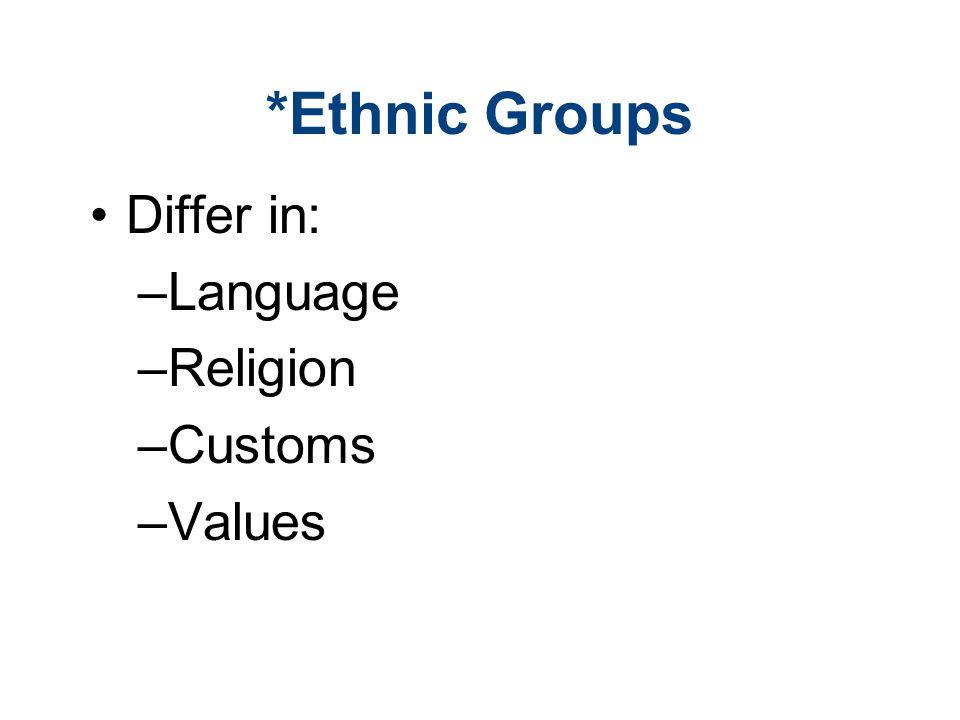 *Ethnic Groups Differ in: –Language –Religion –Customs –Values