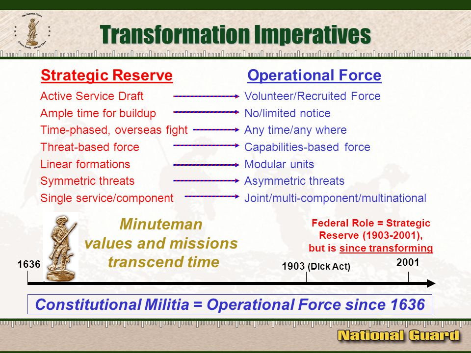 Strategic ReserveOperational Force Active Service Draft Ample time for buildup Time-phased, overseas fight Threat-based force Linear formations Symmetric threats Single service/component Volunteer/Recruited Force No/limited notice Any time/any where Capabilities-based force Modular units Asymmetric threats Joint/multi-component/multinational Transformation Imperatives Minuteman values and missions transcend time 1636 1903 (Dick Act) 2001 Constitutional Militia = Operational Force since 1636 Federal Role = Strategic Reserve (1903-2001), but is since transforming