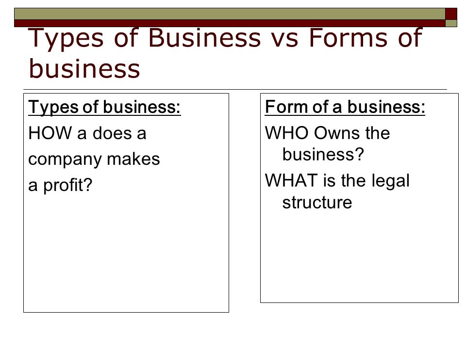 Types of Business vs Forms of business Types of business: HOW a does a company makes a profit.