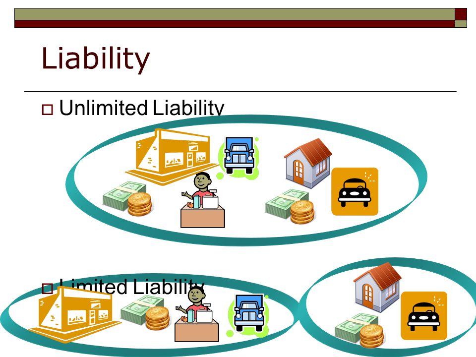 Liability  Unlimited Liability  Limited Liability