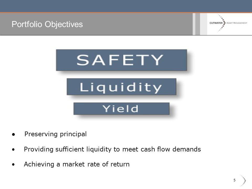 5 Portfolio Objectives ● Preserving principal Providing sufficient liquidity to meet cash flow demands Achieving a market rate of return