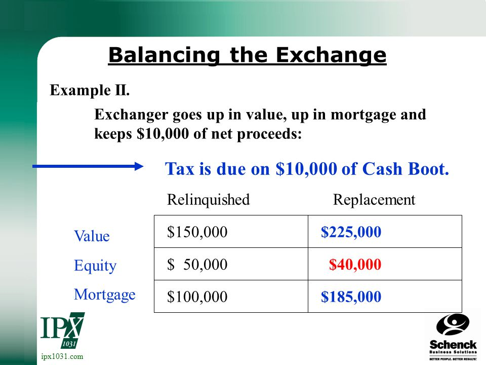 ipx1031.com Balancing the Exchange Value Equity Mortgage Relinquished Replacement Exchanger goes up in value, across in equity and up in mortgage: $150,000 $ 50,000 $100,000 $225,000 $50,000 $175,000 Example I.