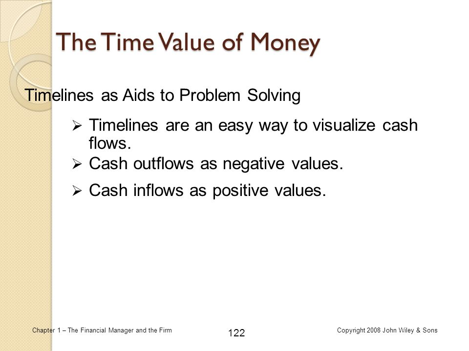 122 Chapter 1 – The Financial Manager and the FirmCopyright 2008 John Wiley & Sons The Time Value of Money Timelines as Aids to Problem Solving  Time