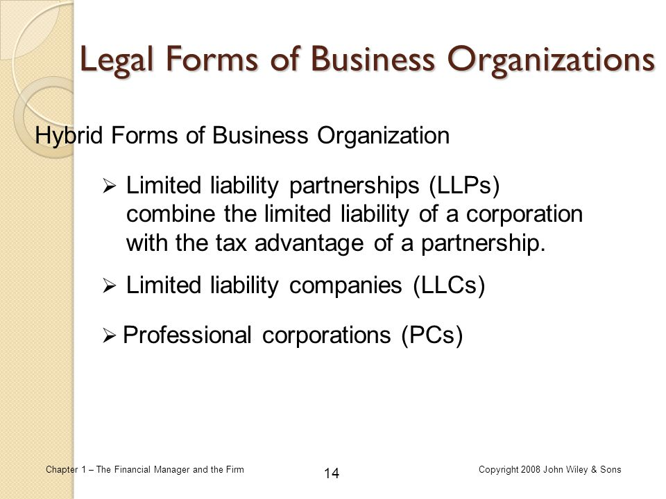 14 Chapter 1 – The Financial Manager and the FirmCopyright 2008 John Wiley & Sons Hybrid Forms of Business Organization  Limited liability partnershi