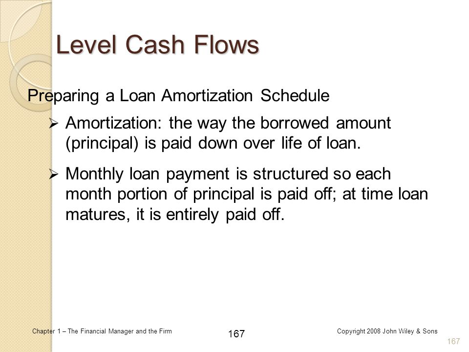 167 Chapter 1 – The Financial Manager and the FirmCopyright 2008 John Wiley & Sons Preparing a Loan Amortization Schedule  Amortization: the way the