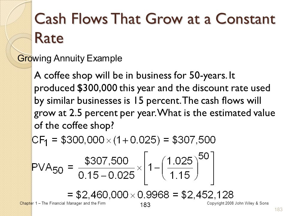 183 Chapter 1 – The Financial Manager and the FirmCopyright 2008 John Wiley & Sons Growing Annuity Example 183 Cash Flows That Grow at a Constant Rate