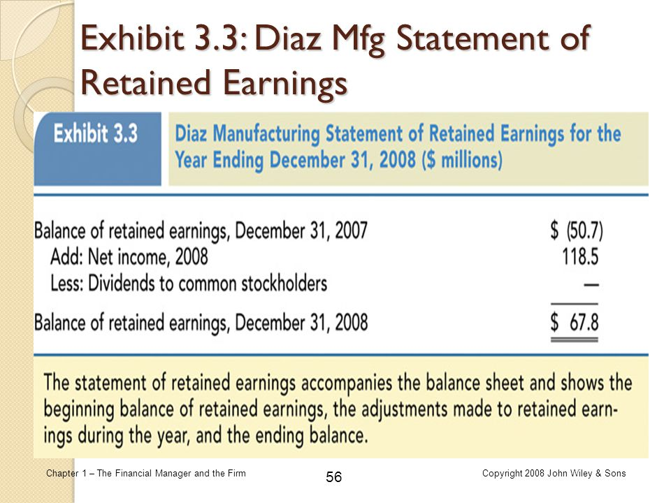 56 Chapter 1 – The Financial Manager and the FirmCopyright 2008 John Wiley & Sons Exhibit 3.3: Diaz Mfg Statement of Retained Earnings