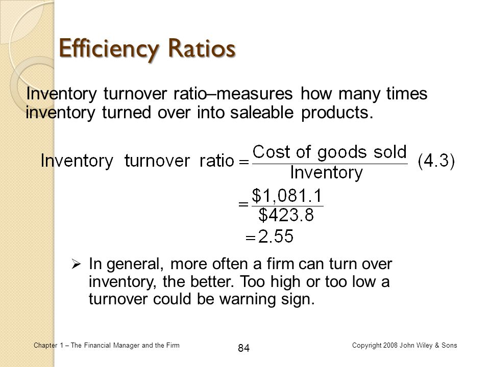 84 Chapter 1 – The Financial Manager and the FirmCopyright 2008 John Wiley & Sons Inventory turnover ratio–measures how many times inventory turned ov