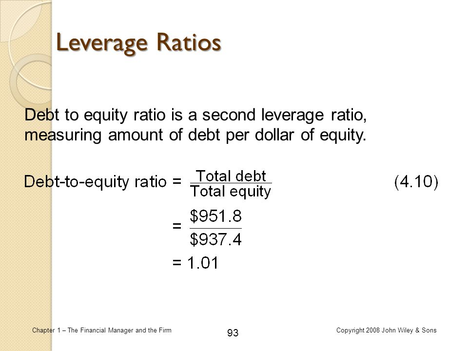 93 Chapter 1 – The Financial Manager and the FirmCopyright 2008 John Wiley & Sons Debt to equity ratio is a second leverage ratio, measuring amount of