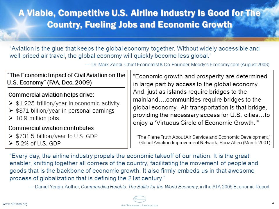 www.airlines.org Commercial Aviation Drives Nearly 11 Million U.S.