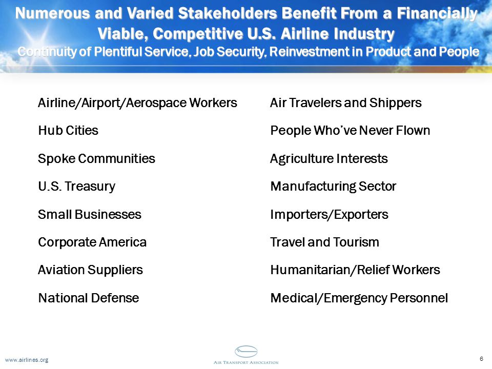 www.airlines.org DOT Statutory Mission Explicitly Recognizes Importance of Industry Viability and Competitiveness U.S.