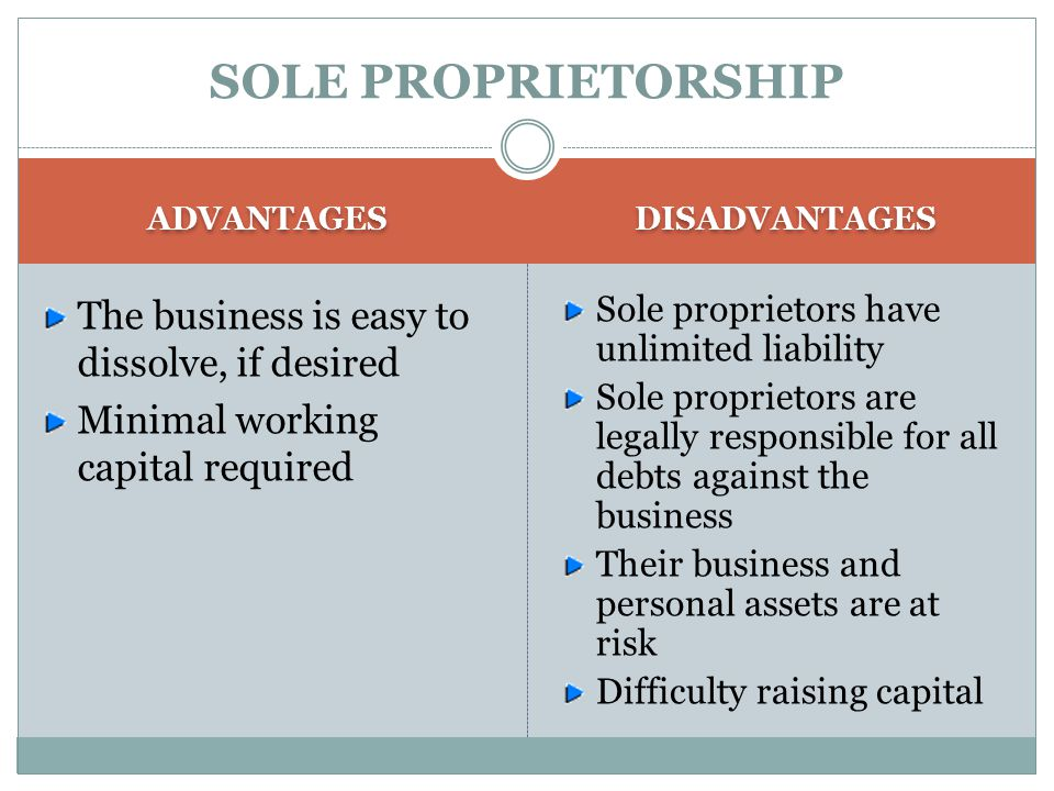 SOLE PROPRIETORSHIP ADVANTAGES The business is easy to dissolve, if desired Minimal working capital required DISADVANTAGES Sole proprietors have unlimited liability Sole proprietors are legally responsible for all debts against the business Their business and personal assets are at risk Difficulty raising capital