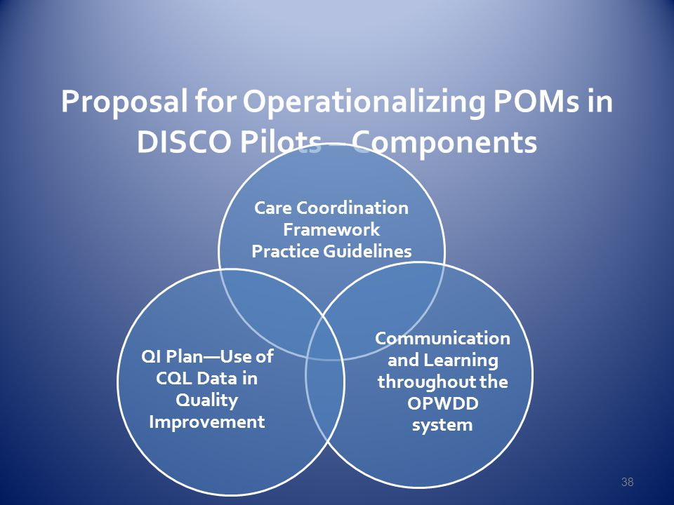 Proposal for Operationalizing POMs in DISCO Pilots – Components Care Coordination Framework Practice Guidelines Communication and Learning throughout the OPWDD system QI Plan—Use of CQL Data in Quality Improvement 38