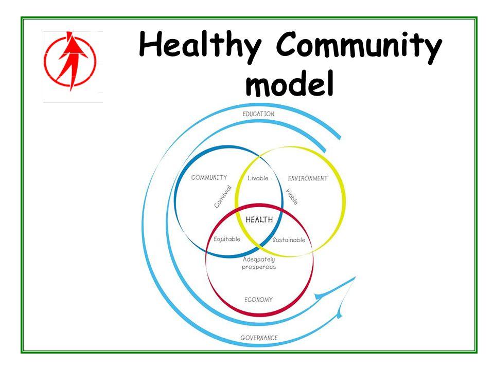 Healthy Community model