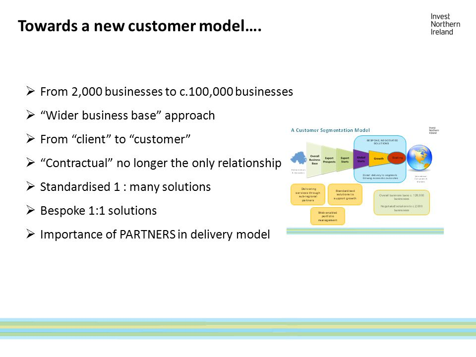 Towards a new customer model….