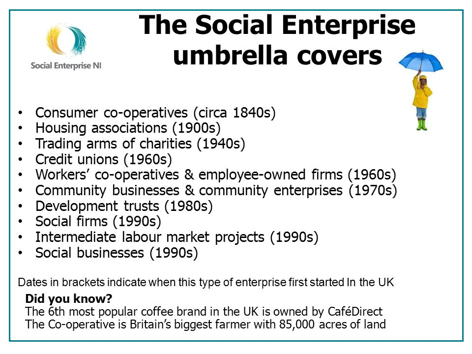 The Social Enterprise umbrella covers Consumer co-operatives (circa 1840s) Housing associations (1900s) Trading arms of charities (1940s) Credit unions (1960s) Workers' co-operatives & employee-owned firms (1960s) Community businesses & community enterprises (1970s) Development trusts (1980s) Social firms (1990s) Intermediate labour market projects (1990s) Social businesses (1990s) Dates in brackets indicate when this type of enterprise first started In the UK Did you know.