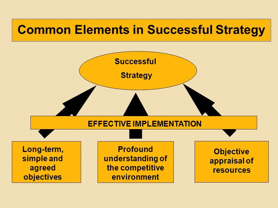 Alternative Strategic Directions