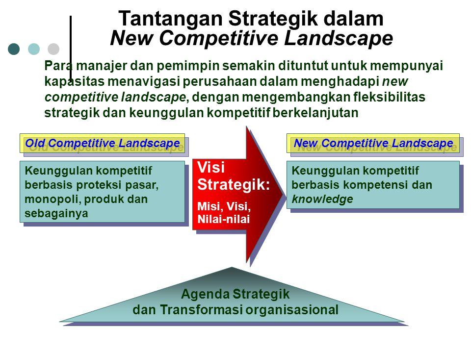 Tantangan Strategik dalam New Competitive Landscape Para manajer dan pemimpin semakin dituntut untuk mempunyai kapasitas menavigasi perusahaan dalam menghadapi new competitive landscape, dengan mengembangkan fleksibilitas strategik dan keunggulan kompetitif berkelanjutan Old Competitive Landscape New Competitive Landscape Keunggulan kompetitif berbasis proteksi pasar, monopoli, produk dan sebagainya Keunggulan kompetitif berbasis kompetensi dan knowledge Visi Strategik: Misi, Visi, Nilai-nilai Agenda Strategik dan Transformasi organisasional