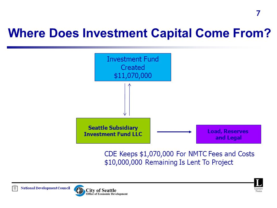 National Development Council 7 Seattle Subsidiary Investment Fund LLC Load, Reserves and Legal Investment Fund Created $11,070,000 CDE Keeps $1,070,000 For NMTC Fees and Costs $10,000,000 Remaining Is Lent To Project Where Does Investment Capital Come From