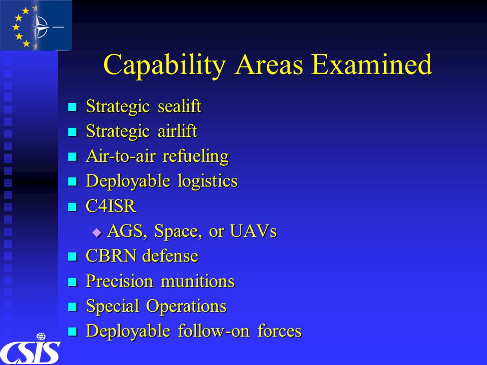Capability Areas Examined Strategic sealift Strategic sealift Strategic airlift Strategic airlift Air-to-air refueling Air-to-air refueling Deployable logistics Deployable logistics C4ISR C4ISR  AGS, Space, or UAVs CBRN defense CBRN defense Precision munitions Precision munitions Special Operations Special Operations Deployable follow-on forces Deployable follow-on forces