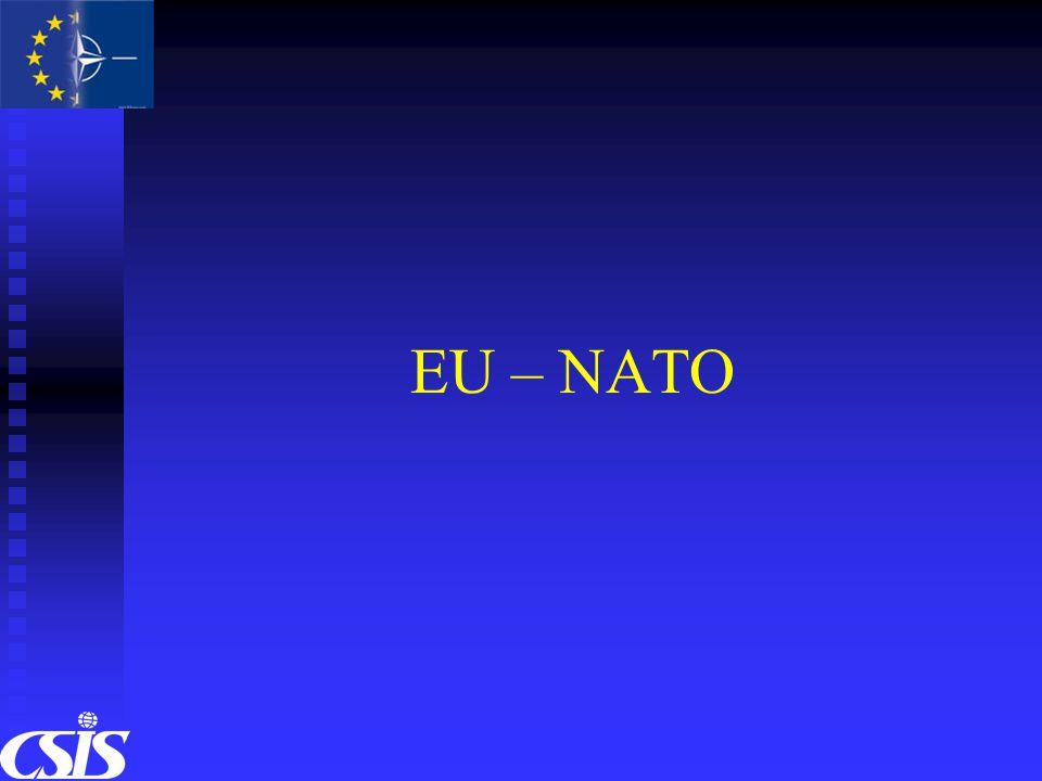 EU – NATO