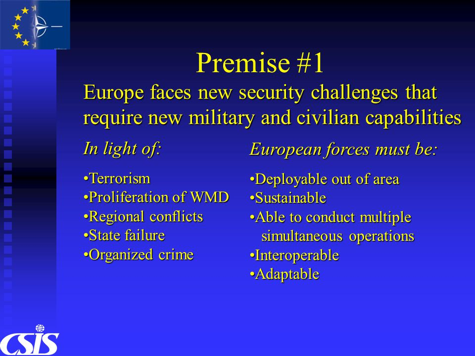 Premise #1 Europe faces new security challenges that require new military and civilian capabilities In light of: TerrorismTerrorism Proliferation of W