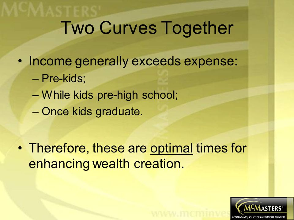 Two Curves Together Income generally exceeds expense: –Pre-kids; –While kids pre-high school; –Once kids graduate.