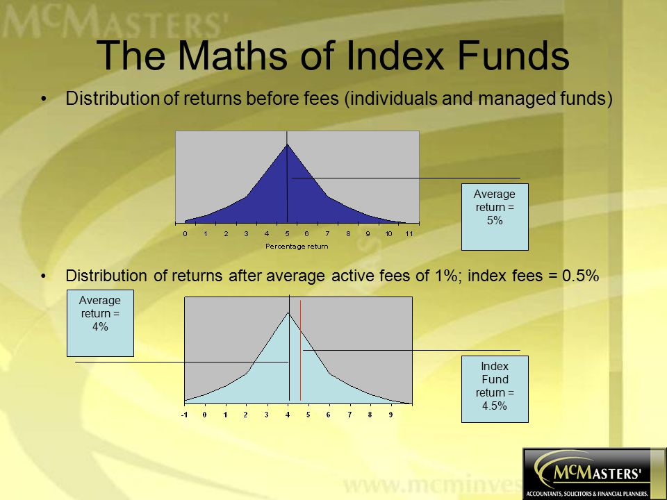 The Maths of Index Funds Distribution of returns before fees (individuals and managed funds) Distribution of returns after average active fees of 1%; index fees = 0.5% Average return = 5% Average return = 4% Index Fund return = 4.5%