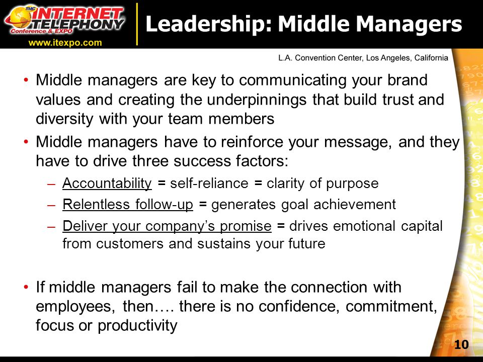 10 Leadership: Middle Managers Middle managers are key to communicating your brand values and creating the underpinnings that build trust and diversity with your team members Middle managers have to reinforce your message, and they have to drive three success factors: –Accountability = self-reliance = clarity of purpose –Relentless follow-up = generates goal achievement –Deliver your company's promise = drives emotional capital from customers and sustains your future If middle managers fail to make the connection with employees, then….