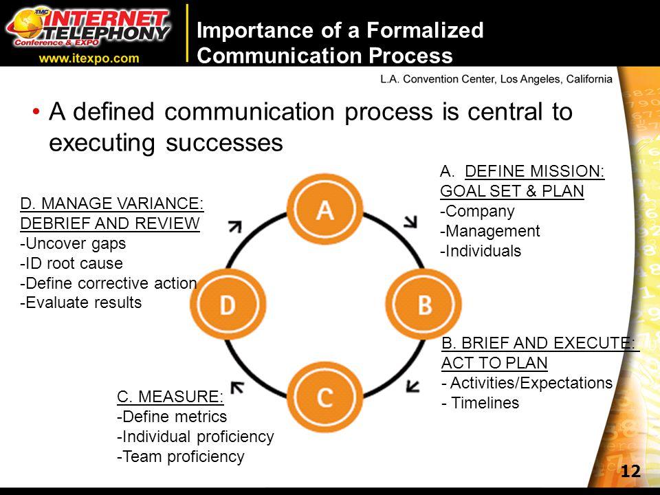 12 Importance of a Formalized Communication Process C.
