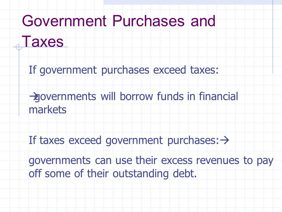 Government Purchases and Taxes If government purchases exceed taxes:  governments will borrow funds in financial markets If taxes exceed government purchases:  governments can use their excess revenues to pay off some of their outstanding debt.