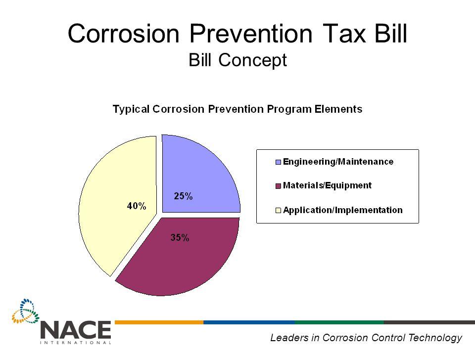 Leaders in Corrosion Control Technology Corrosion Prevention Tax Bill Bill Concept
