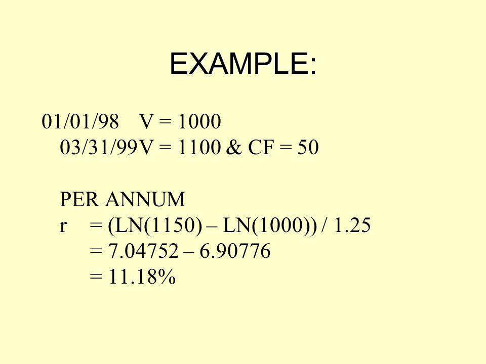 EXAMPLE: 01/01/98V = 1000 03/31/99V = 1100 & CF = 50 PER ANNUM r = (LN(1150) – LN(1000)) / 1.25 = 7.04752 – 6.90776 = 11.18%