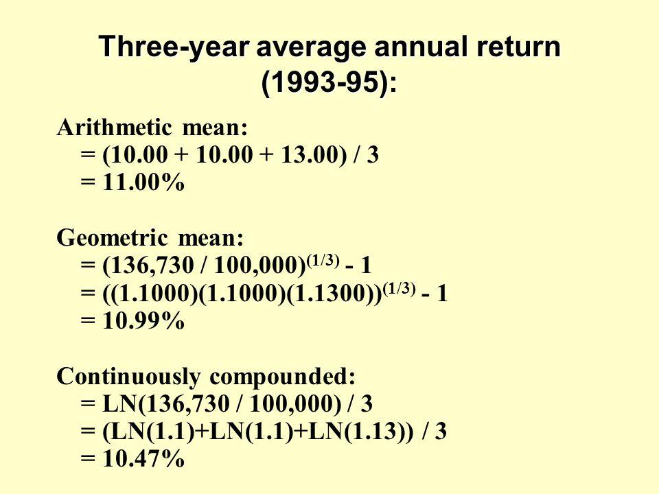 Three-year average annual return (1993-95): Arithmetic mean: = (10.00 + 10.00 + 13.00) / 3 = 11.00% Geometric mean: = (136,730 / 100,000) (1/3) - 1 =