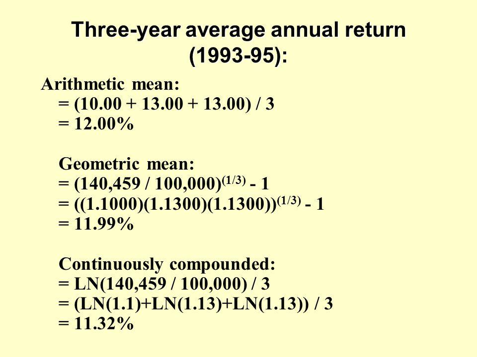 Three-year average annual return (1993-95): Arithmetic mean: = (10.00 + 13.00 + 13.00) / 3 = 12.00% Geometric mean: = (140,459 / 100,000) (1/3) - 1 =
