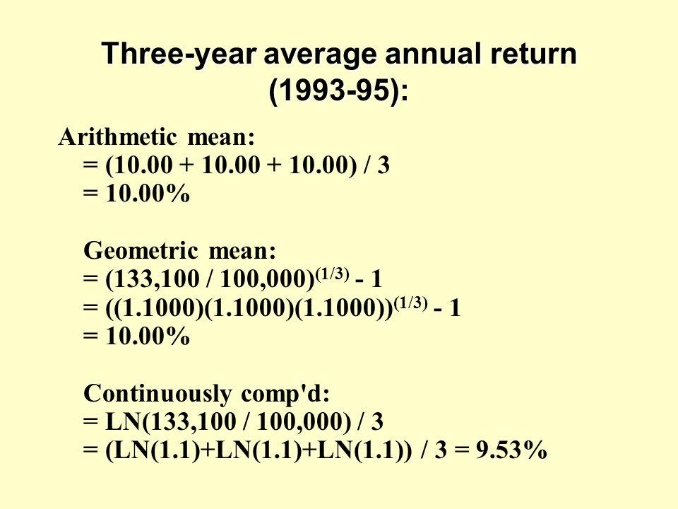 Three-year average annual return (1993-95): Arithmetic mean: = (10.00 + 10.00 + 10.00) / 3 = 10.00% Geometric mean: = (133,100 / 100,000) (1/3) - 1 =