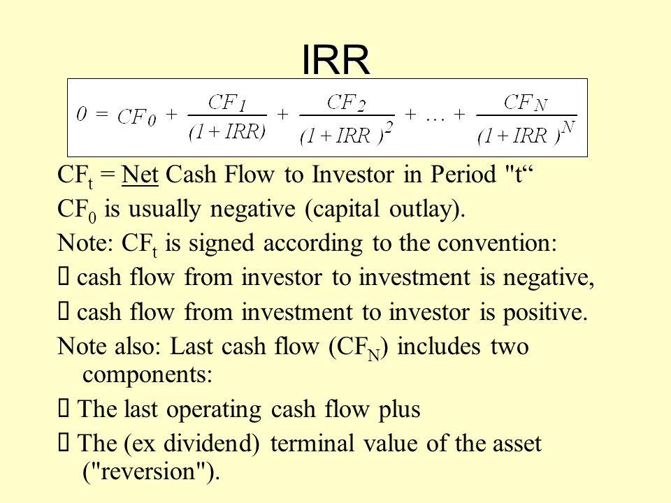 IRR CF t = Net Cash Flow to Investor in Period