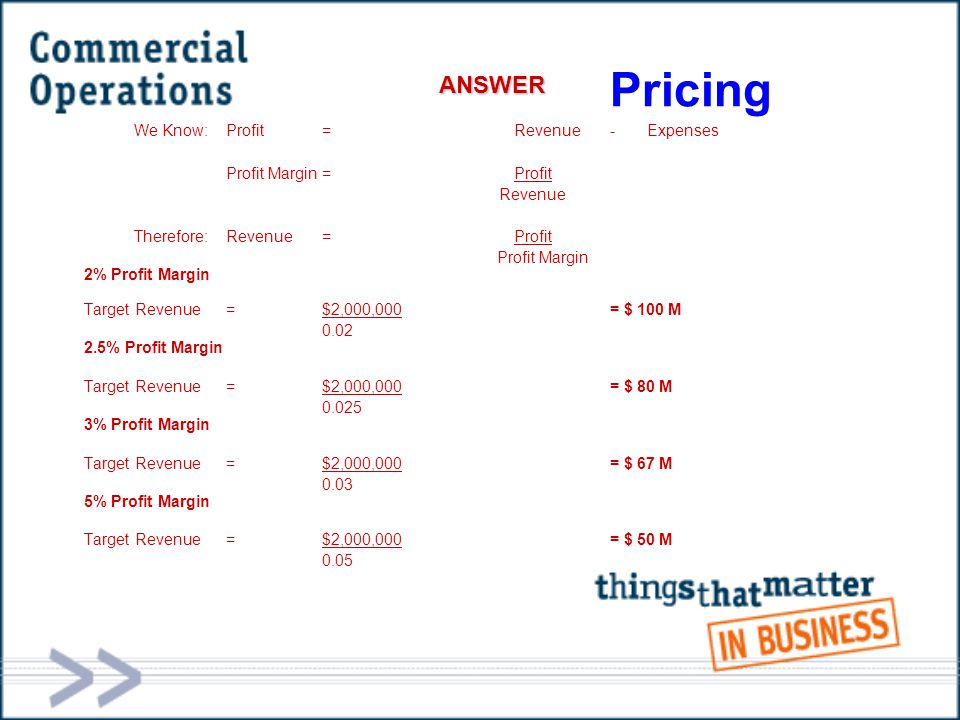 Pricing Exercise 1: (Cont) Now let's explore the effect of pricing on sales.