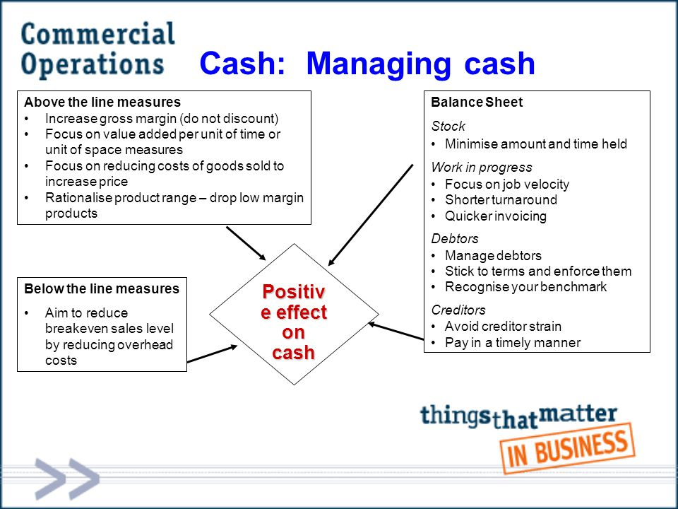 The business cash cycle: Key themes  The time, value of money  Working capital – preventing bloat in working capital:  Debtors  Creditors  Time  How to achieve timely payment using:  Invoicing  Servicing delivery  Reducing disputes  Value-adding management  Reducing cash cycle times  Focusing on tasks  Creditor management  Creditor strain  Settlement discounts Cash Stock equipment Margin Sales Receivables