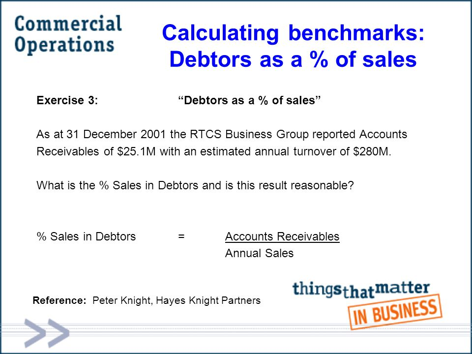 Calculating benchmarks: Debtors as a % of sales Reference: Peter Knight, Hayes Knight Partners Basis of calculations: No.
