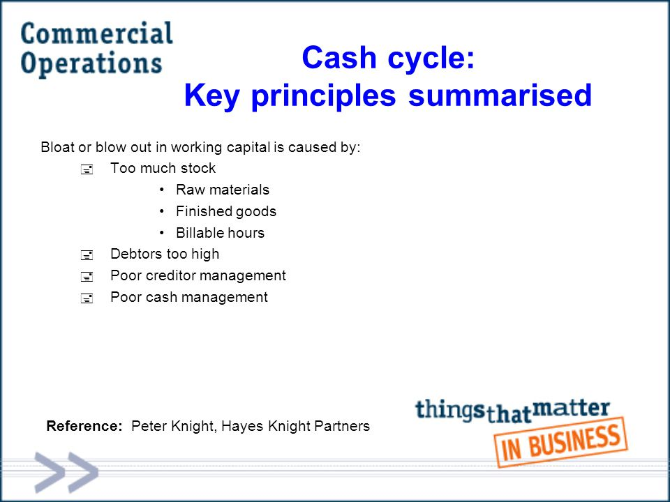 Shortening the cash cycle 4)Receivables and terms of trade Making a start  Review your debtors against benchmark  Review your terms of trade and performance  If performance is below benchmark.