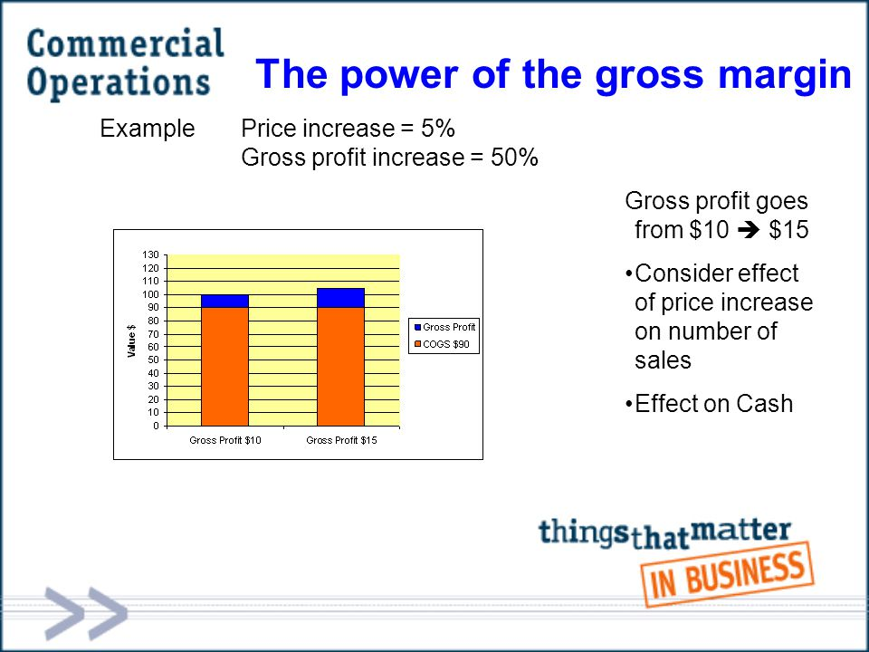 The power of the gross margin ExamplePrice decrease = 5% Gross profit decrease = 50% Gross profit goes from $10  $5 Consider effect of price decrease on number of sales Effect on cash