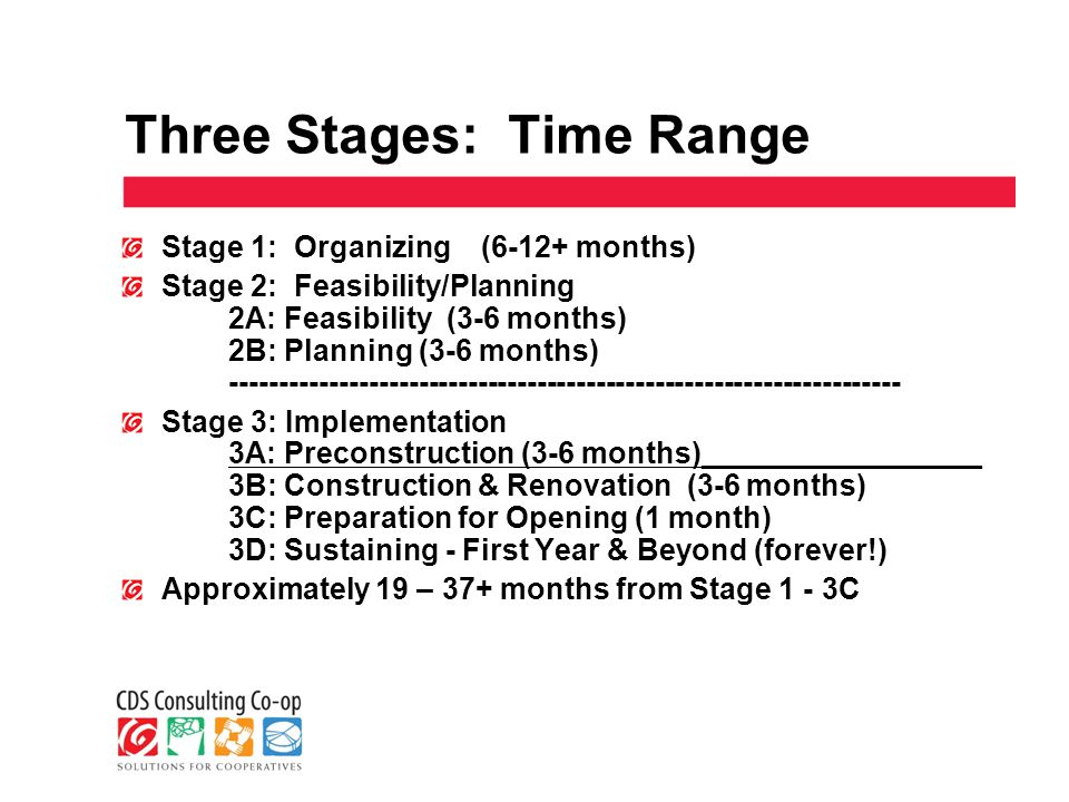 Three Stages: Time Range Stage 1: Organizing (6-12+ months) Stage 2: Feasibility/Planning 2A: Feasibility (3-6 months) 2B: Planning (3-6 months) -------------------------------------------------------------------- Stage 3: Implementation 3A: Preconstruction (3-6 months)_________________ 3B: Construction & Renovation (3-6 months) 3C: Preparation for Opening (1 month) 3D: Sustaining - First Year & Beyond (forever!) Approximately 19 – 37+ months from Stage 1 - 3C